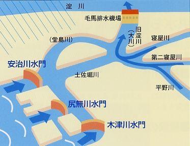 引用元:毛馬排水機場 国土交通省 近畿地方整備局 淀川河川事務所 毛馬出張所内
