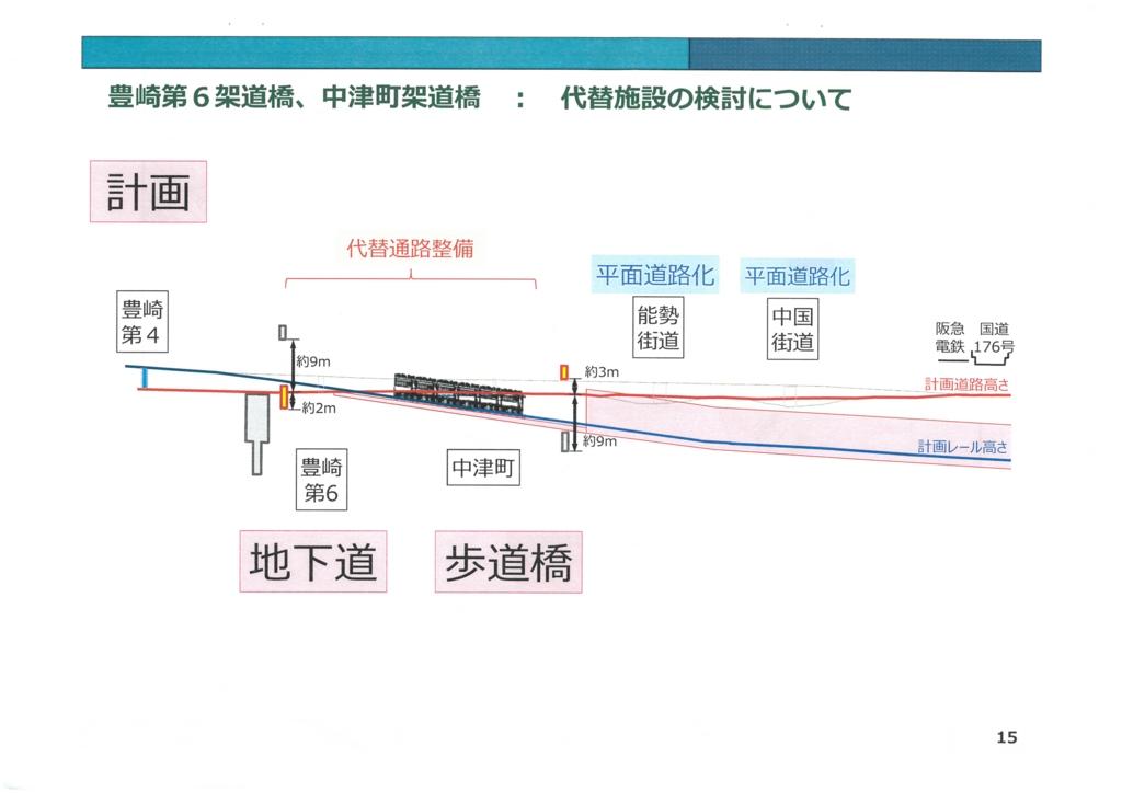 うめきた2期区域基盤整備事業《JR東海道線支線地下化事業》に関する説明会の追加資料 15/25