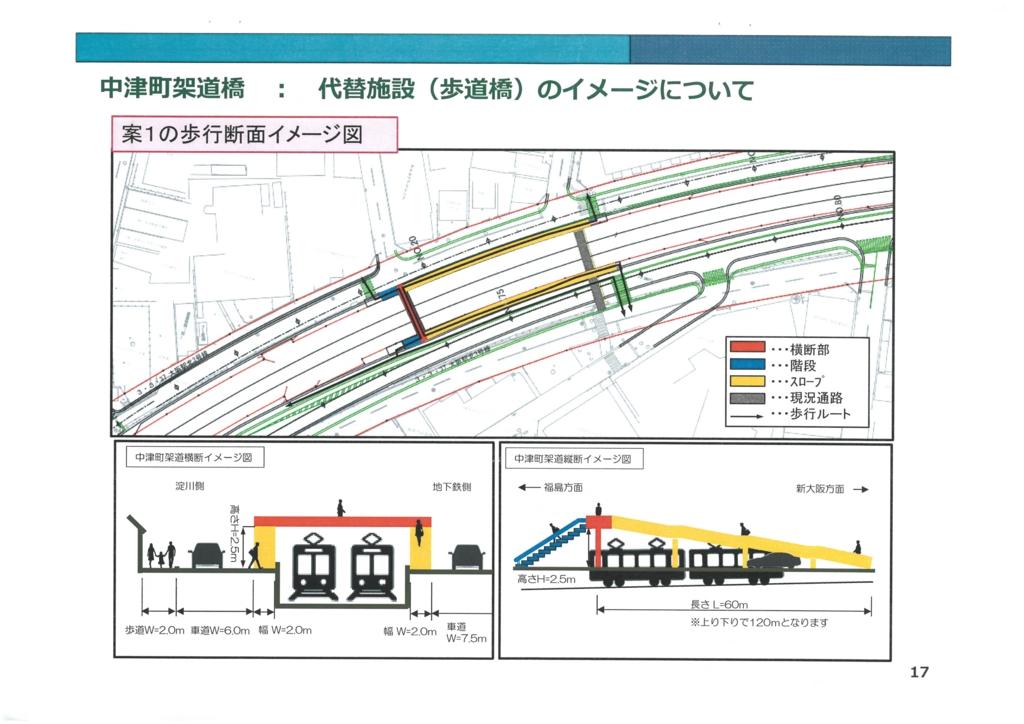うめきた2期区域基盤整備事業《JR東海道線支線地下化事業》に関する説明会の追加資料 17/25
