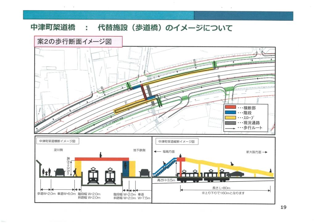 うめきた2期区域基盤整備事業《JR東海道線支線地下化事業》に関する説明会の追加資料 19/25