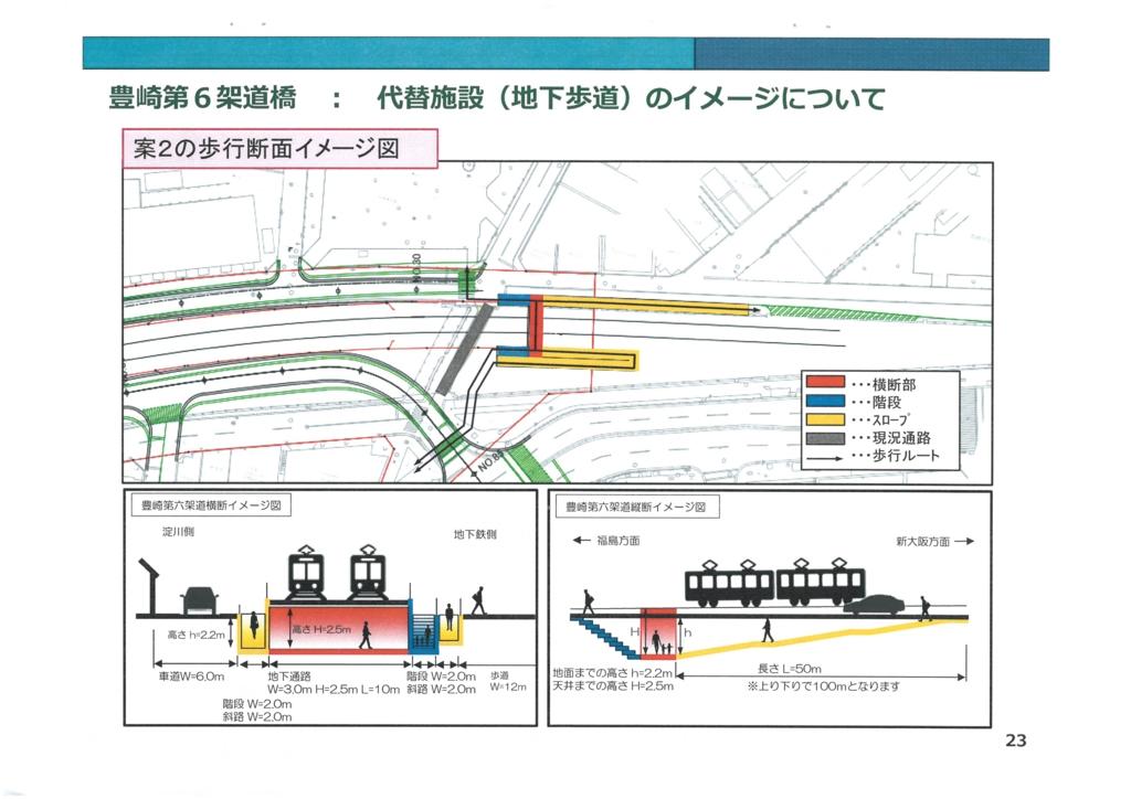 うめきた2期区域基盤整備事業《JR東海道線支線地下化事業》に関する説明会の追加資料 23/25