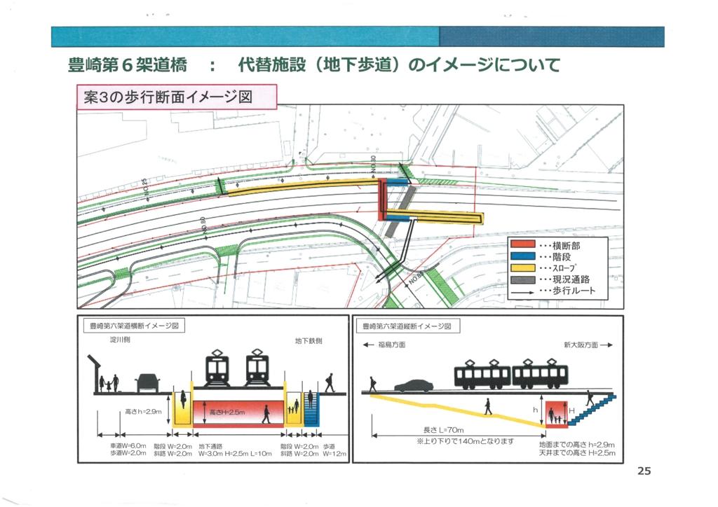 うめきた2期区域基盤整備事業《JR東海道線支線地下化事業》に関する説明会の追加資料 25/25