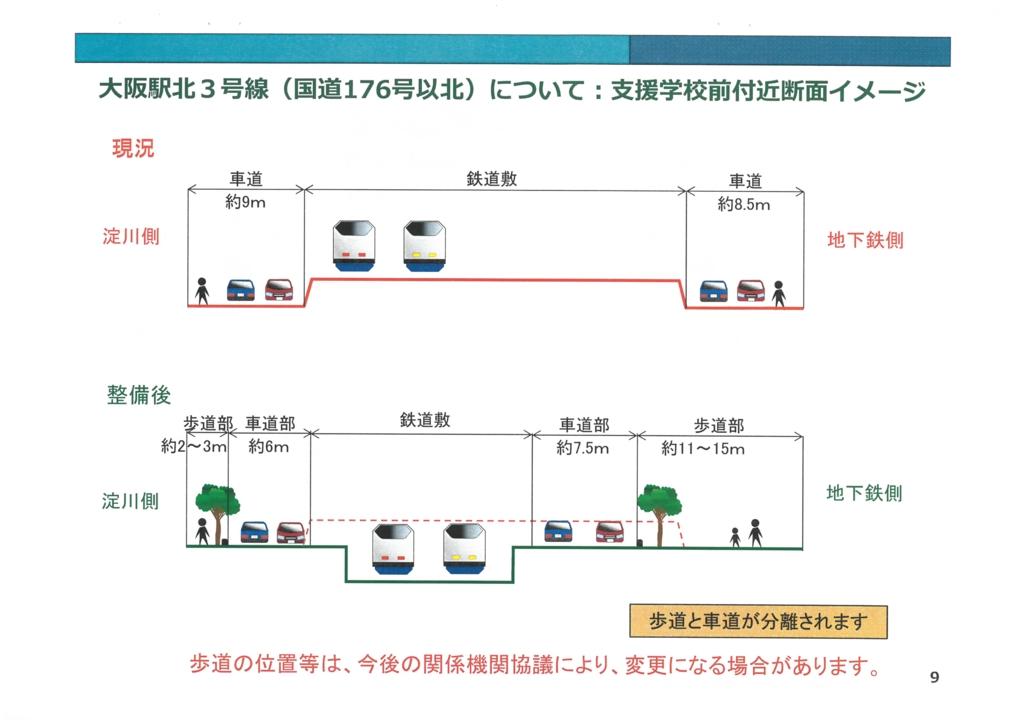 うめきた2期区域基盤整備事業《JR東海道線支線地下化事業》に関する説明会の追加資料 9/25