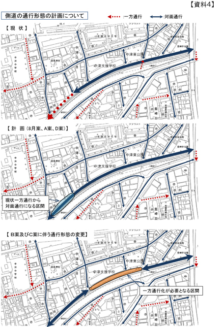 側道の通行形態の計画について