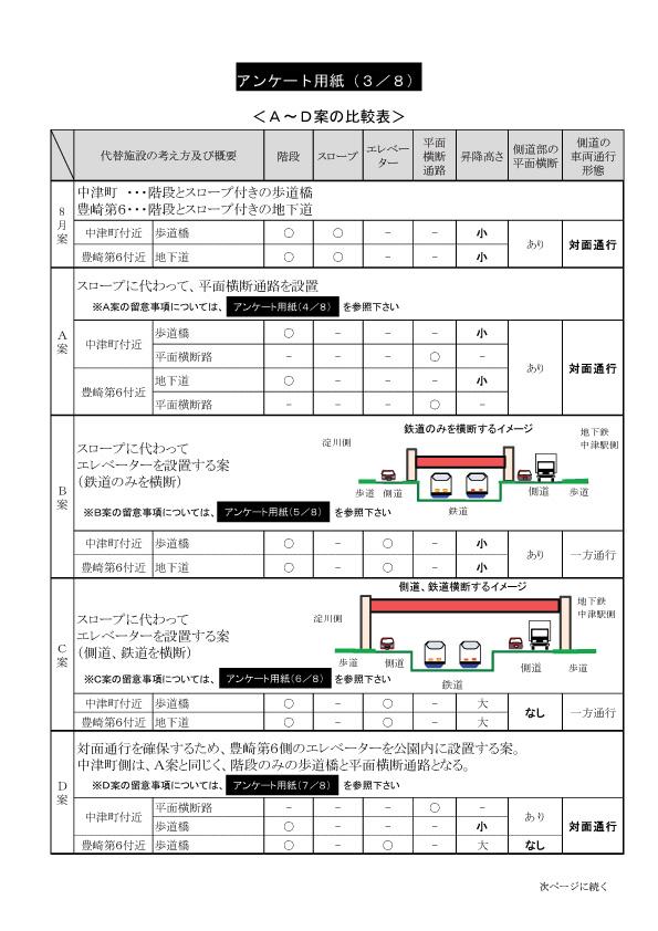 アンケート用紙3枚目